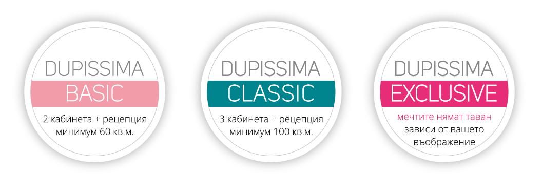 Концепциите за франчайз на Dupissima